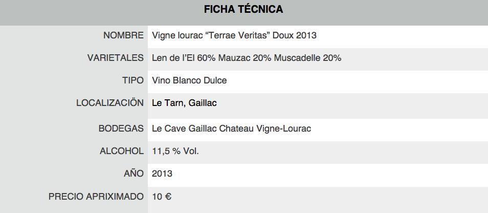 Vigné-Lourac